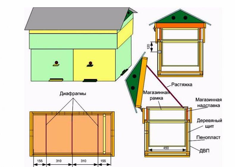 Содержание пчел в многокорпусных ульях:советы опытных пчеловодов,как сделать своими руками, чертежи,