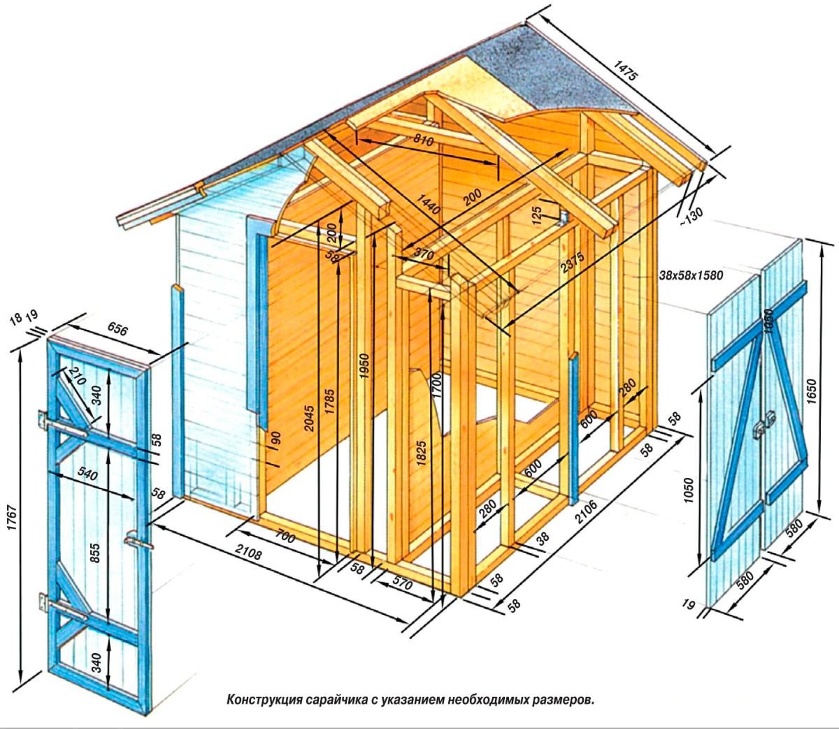 Сарай на даче: как быстро построить двухэтажный сарай своими руками