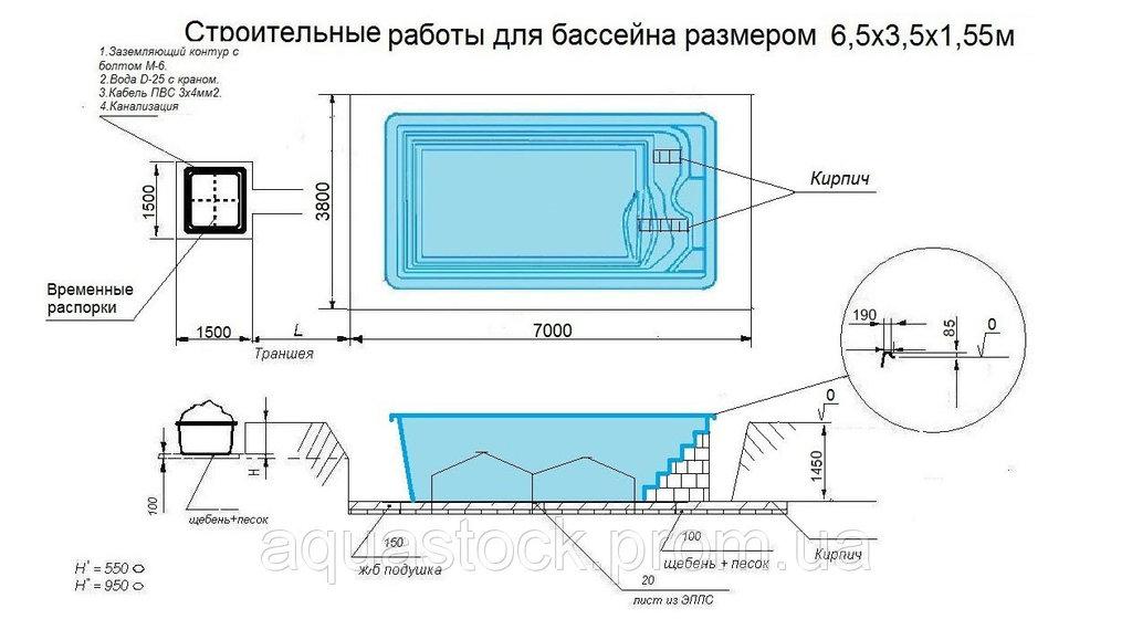Композитный бассейн: что это такое, способ производства, плюсы и минусы, виды (по материалу, размеру, круглые), какие лучше, правила ремонта и т.д.