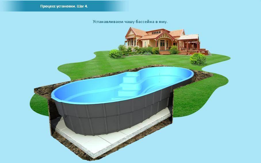 Пластиковые бассейны для дачи (25 фото) - цены и установка своими руками