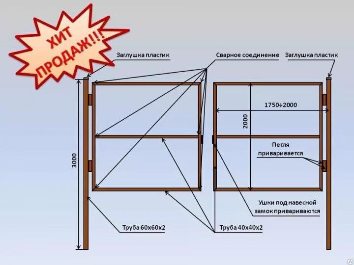 Как построить калитку из профнастила своими руками