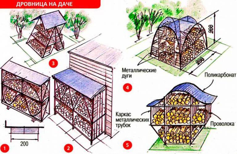 Навес для дров своими руками: фото, как построить из металла или дерева