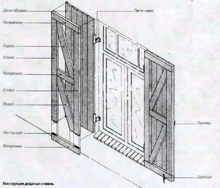Установка пластиковых окон в деревянном доме: особенности установки пвх окон в дома разных конструкций, пошаговые рекомендации