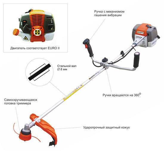 Триммер электрический для травы: виды, особенности, критерии выбора, особенности эксплуатации, популярные производители