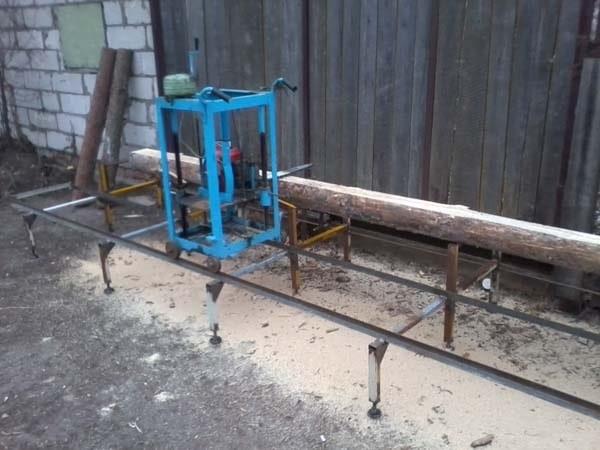 Пилорама из бензопилы урал: разновидности станков, как своими руками сделать недорогой станок для дерева