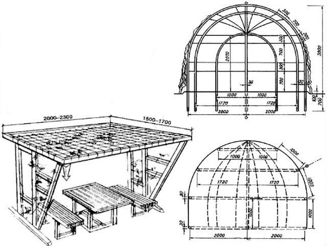 Беседки из металла своими руками: чертежи (33 фото): размеры и дизайна садовых металлических вариантов