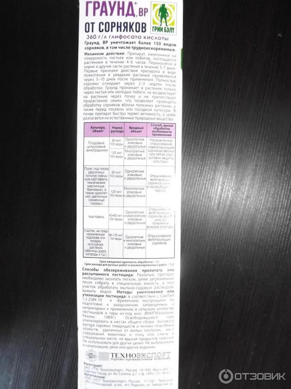 Гербицид граунд от сорняков: инструкция по применению