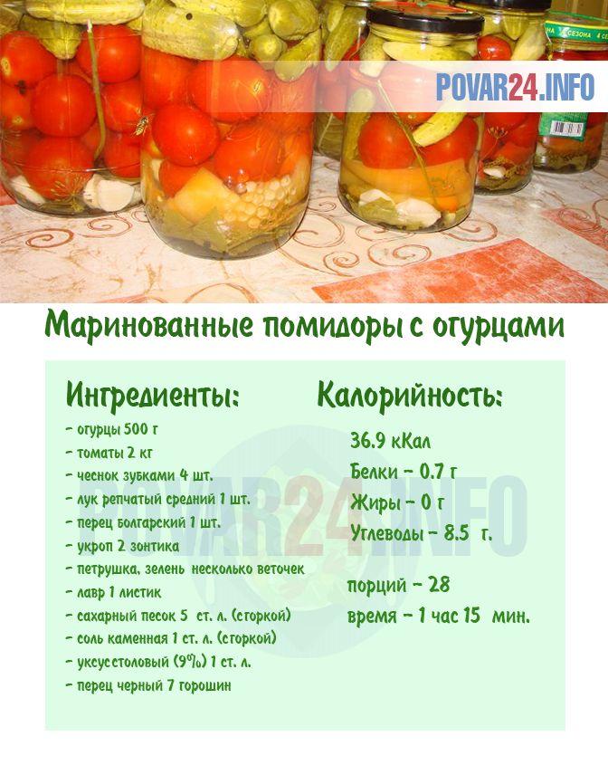Сколько может стоять открытая банка маринованных помидоров — сколько хранится, что делать, чем опасно