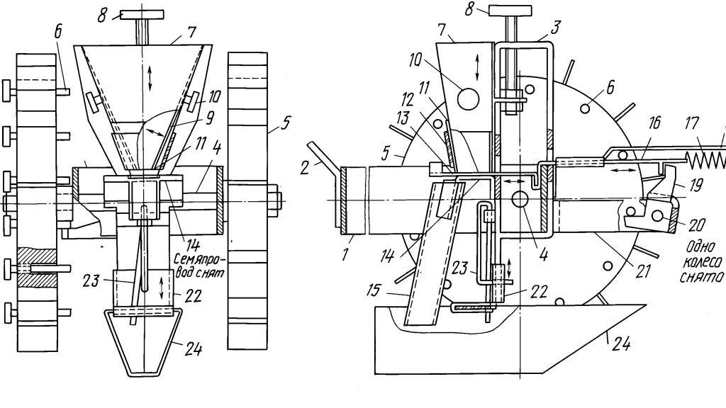 Ручная сажалка для чеснока (лука) — особенности применения, создание своими руками