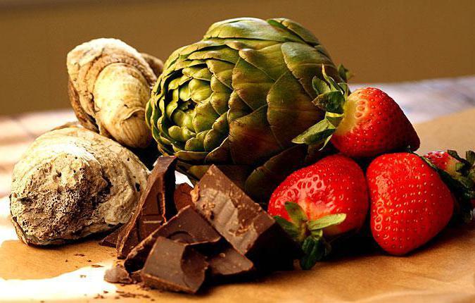Артишок полезные свойства и противопоказания для здоровья — кому можно есть, кому нельзя