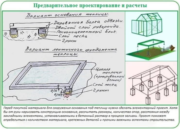 Нужен ли фундамент для теплицы из поликарбоната или скупой платит дважды