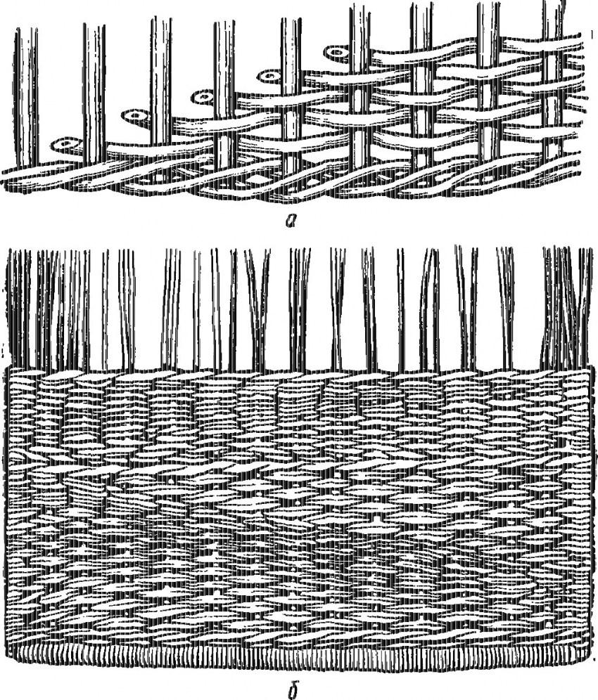 Как сделать плетень на даче своими руками: мастер-класс с фото и видео