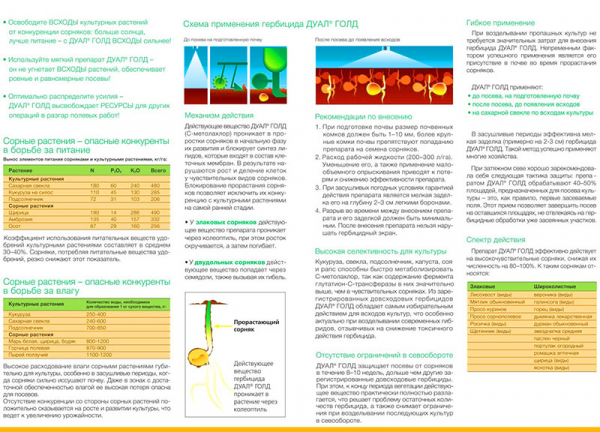 Гербицид шквал: инструкция по применению, нормы расхода, токсичность, аналоги