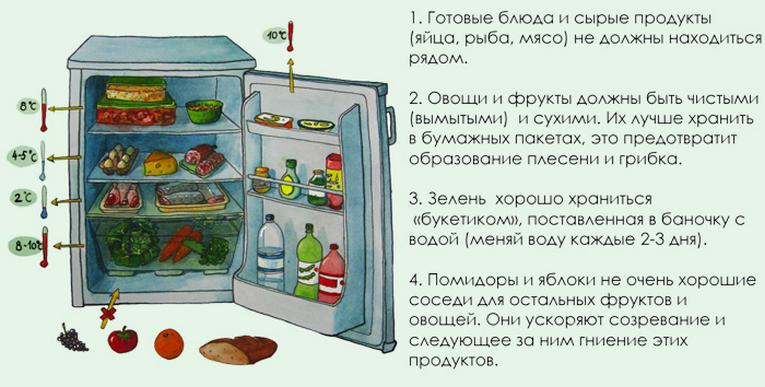 Хранение консервации на балконе: как сохранить на зиму домашние заготовки