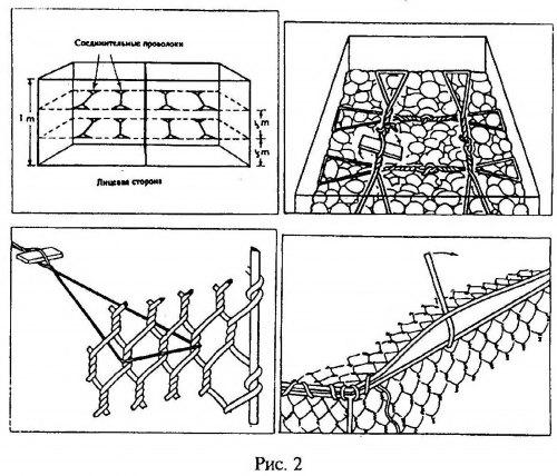 Габионные сооружения в ландшафтном дизайне и строительстве