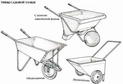 Декоративная телега для сада своими руками: чертежи, фото, видео