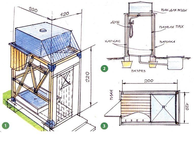 Проектирование и строительство душа с подогревом на даче своими руками