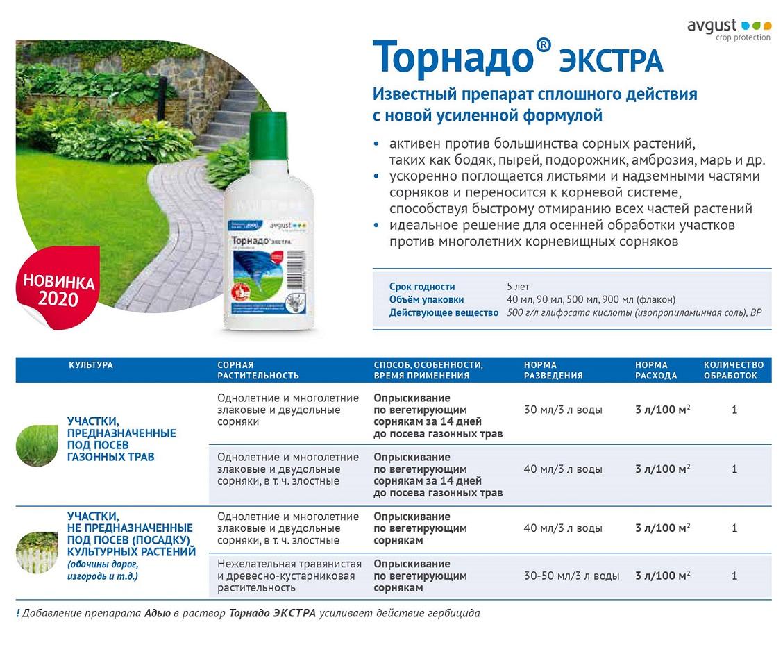 Виды гербицидов для подсолнечника и лучшие препараты с инструкцией по применению