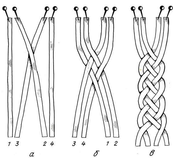 Способы плетения кос из чеснока - мыдачники