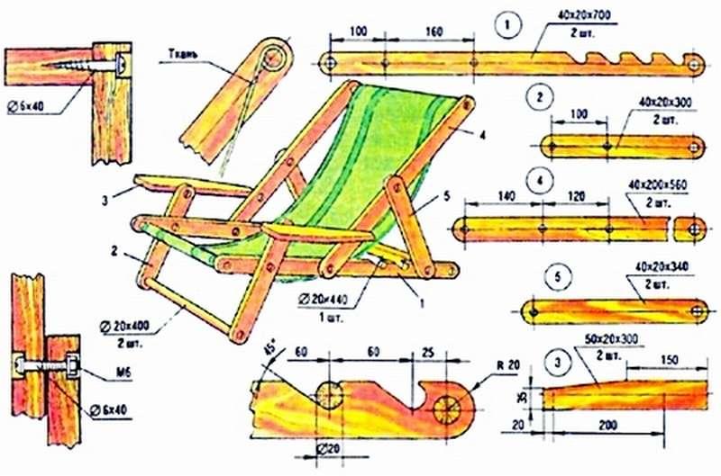 Декоративная телега для сада: как сделать своими руками