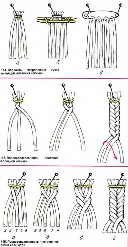 Как вязать косу из чеснока: видео — selok.info