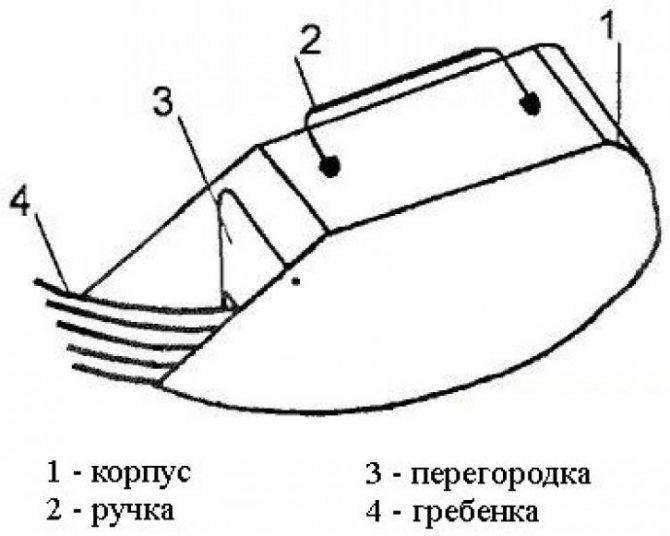 Комбайн для сбора черники и земляники, фото, видео
