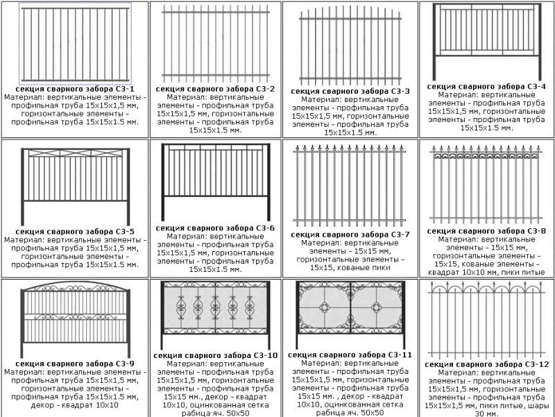 Кованые заборы (ограждения) для частных домов