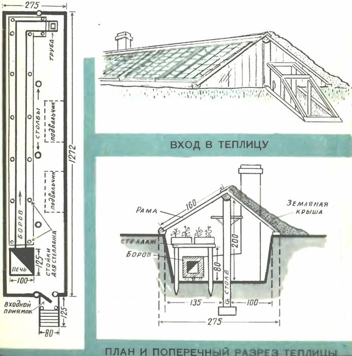 Устройство подземных теплиц термоса на даче своими руками