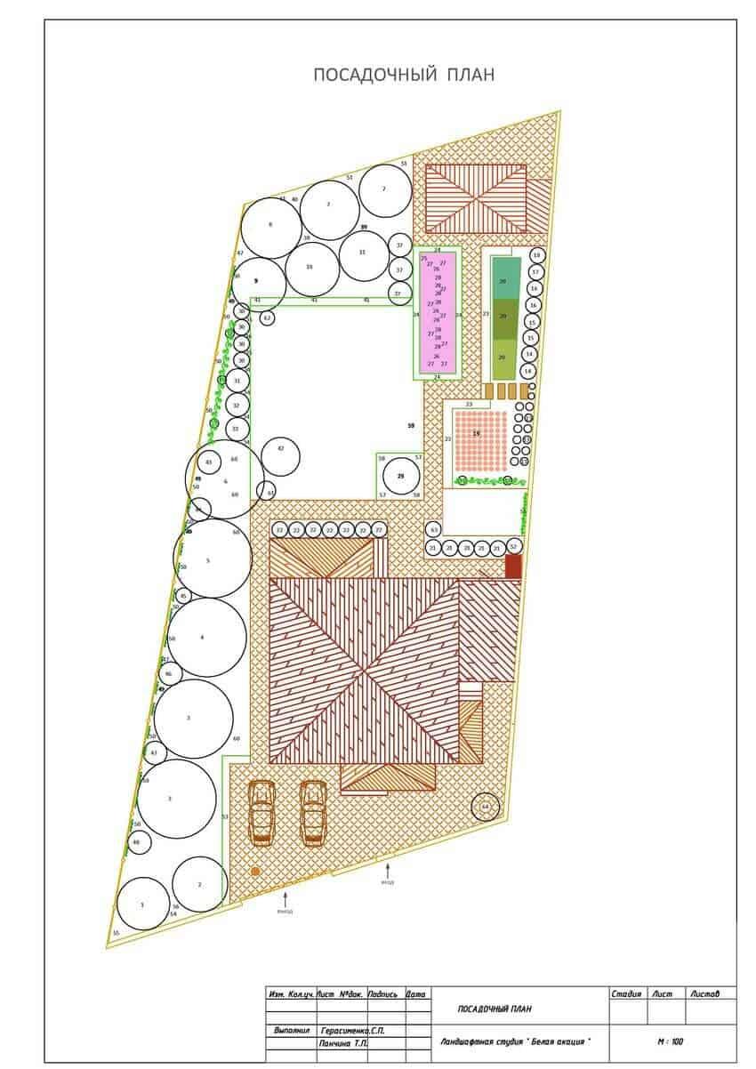 Планировка дачного участка: фото, схемы и правила зонирования
