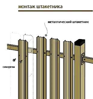 Установка заборов своими руками: монтаж, как сделать на даче, фото