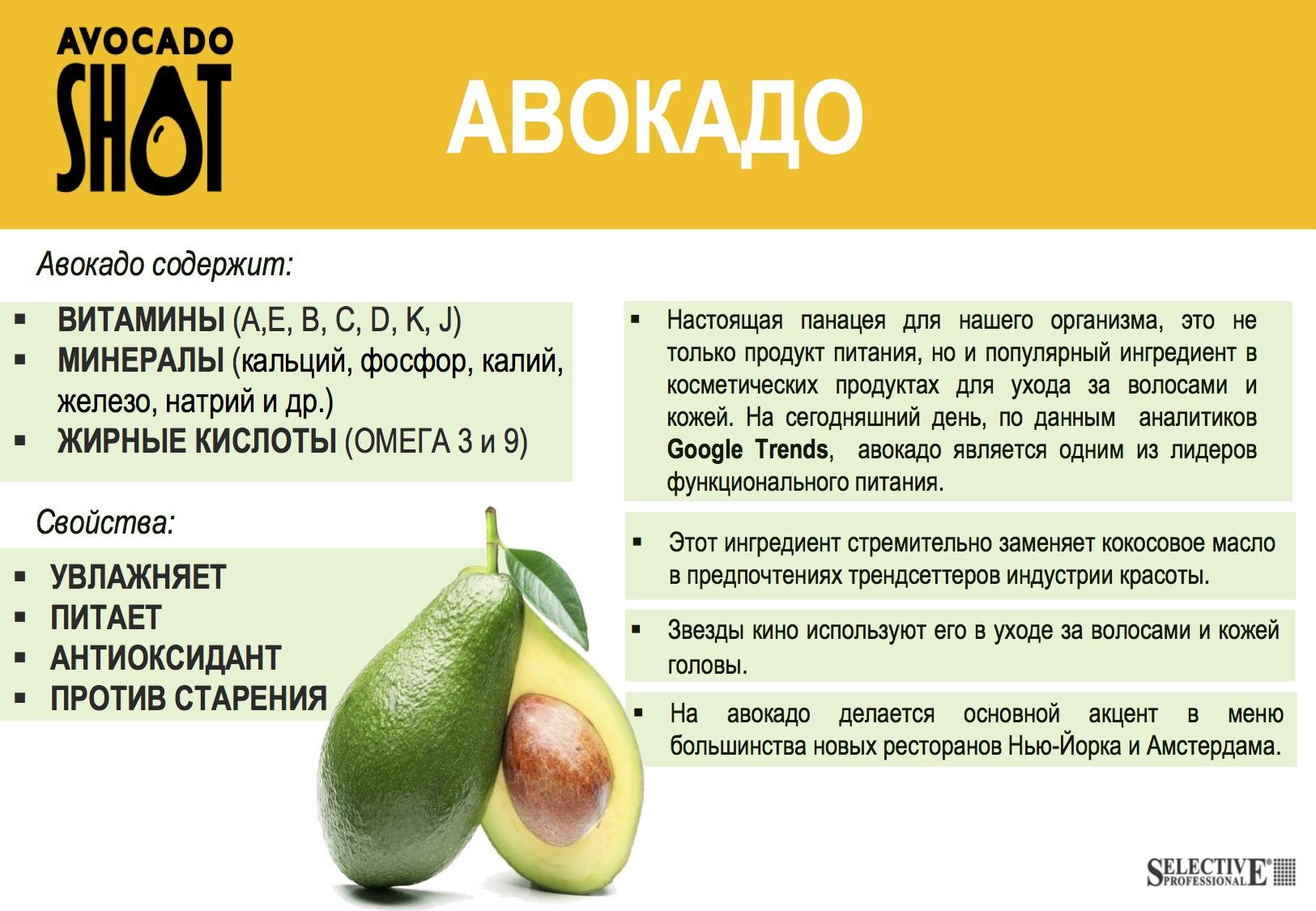 Масло авокадо: польза, вред и как принимать