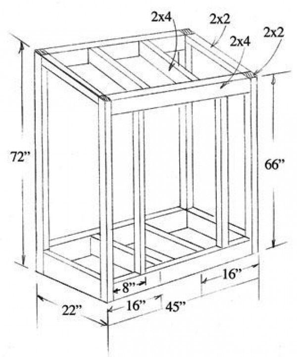Варианты постройки дровника для дачи своими силами