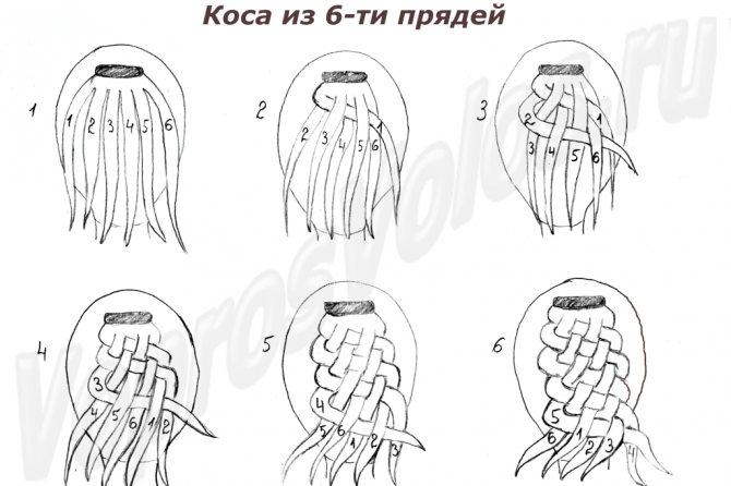 Как заплести косу лука