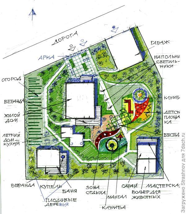 Планировка дачного участка 10 соток прямоугольной формы с домом, баней и гаражом: схемы обустройства - 19 фото