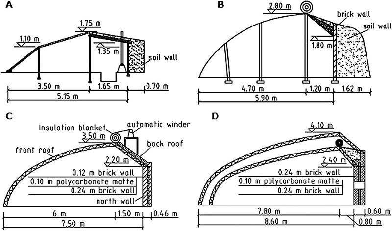 Подземная теплица своими руками: видео-инструкция по монтажу, фото и цена