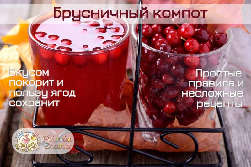 Морс из замороженных ягод пошаговый рецепт быстро и просто