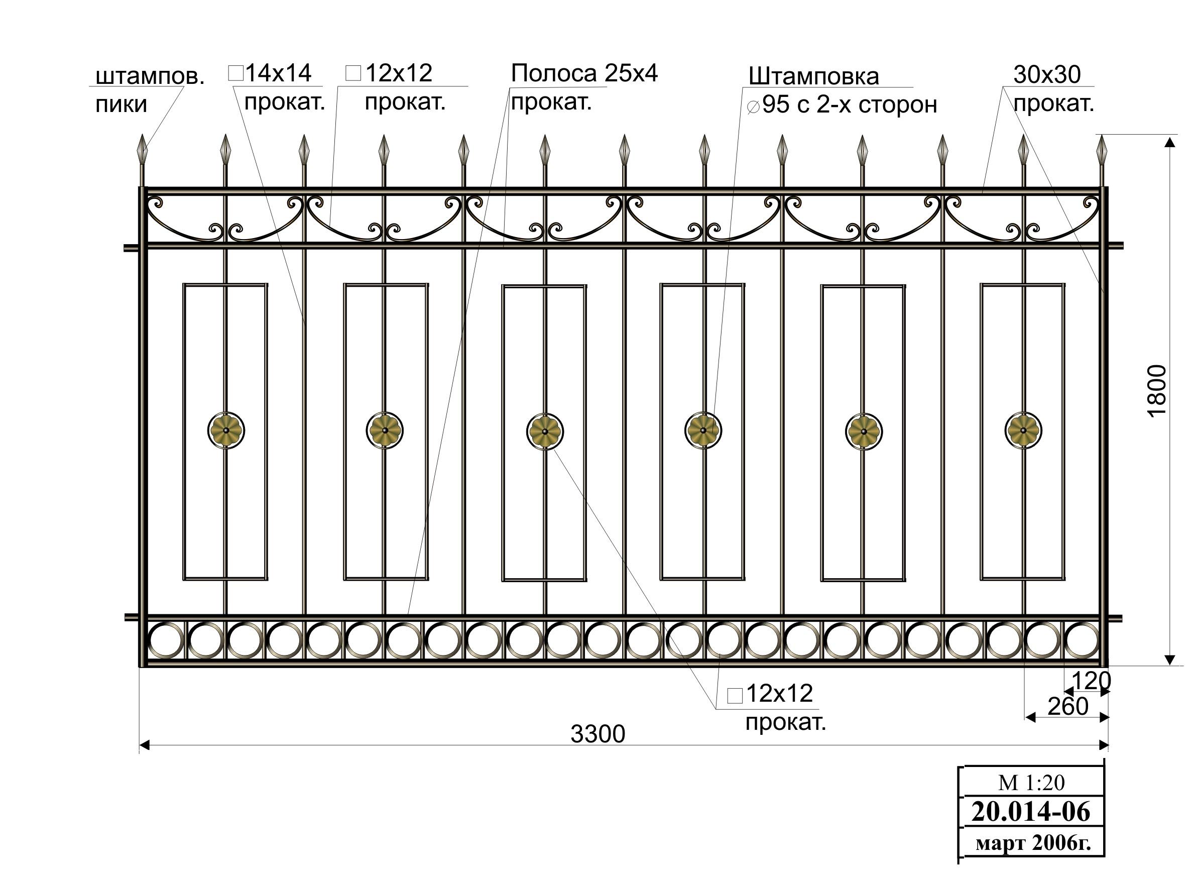 Кованые заборы: 110 фото характеристик заборов и обзор основных параметров