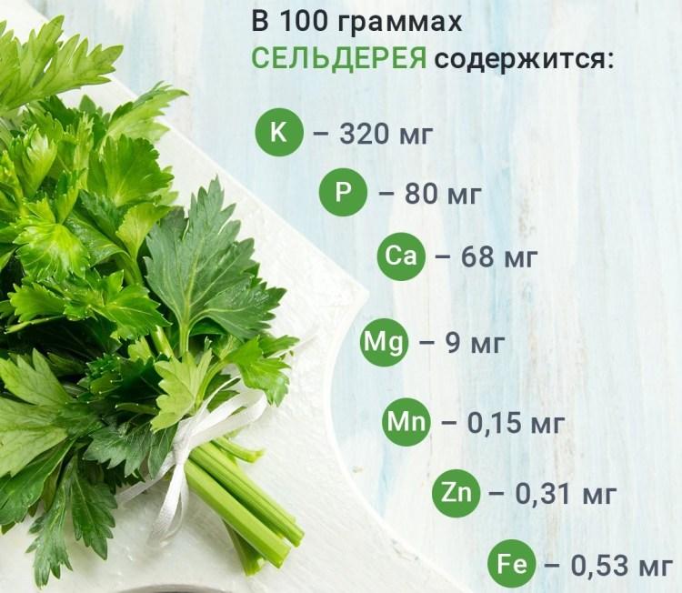 Семена петрушки для вызова месячных: сколько надо съесть, чтобы пошли
