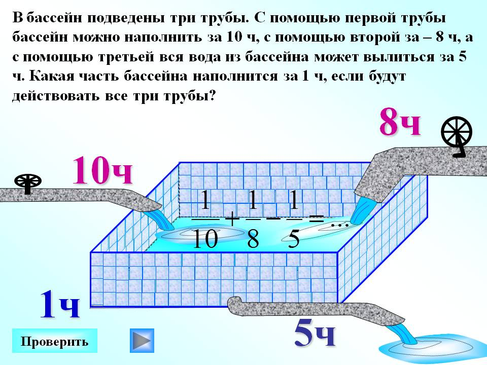 Как самостоятельно выкопать бассейн и не допустить при этом ошибок?