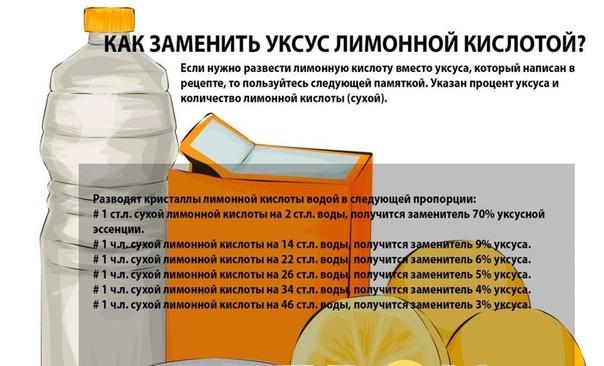 Соотношение уксуса и лимонной кислоты для консервации - ogorod.guru