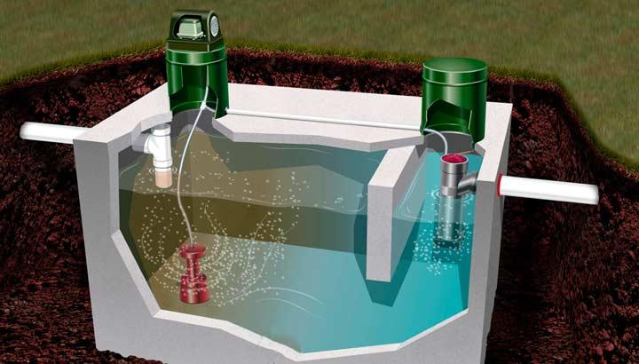 Варианты отвода воды из септика