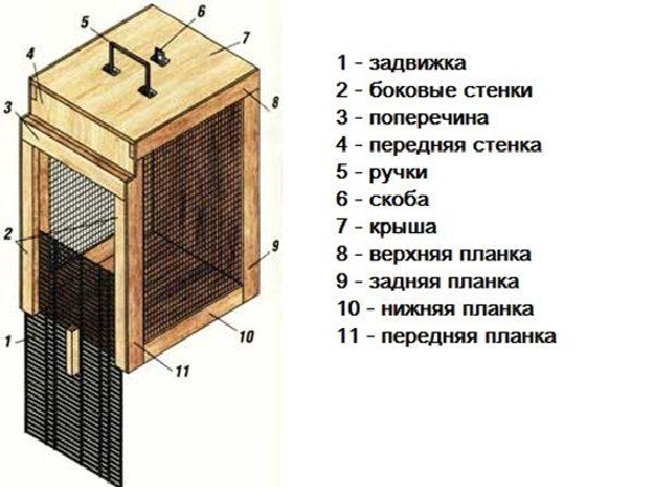 Улей лежак: чертежи и размеры на 24, 20, 16-ти рамок