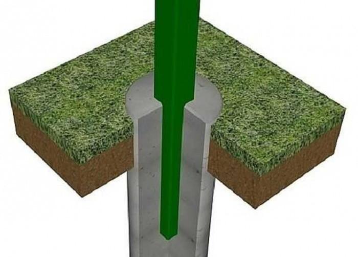 Выбираем лучший вариант столбов из металла для установки забора и способ их защиты