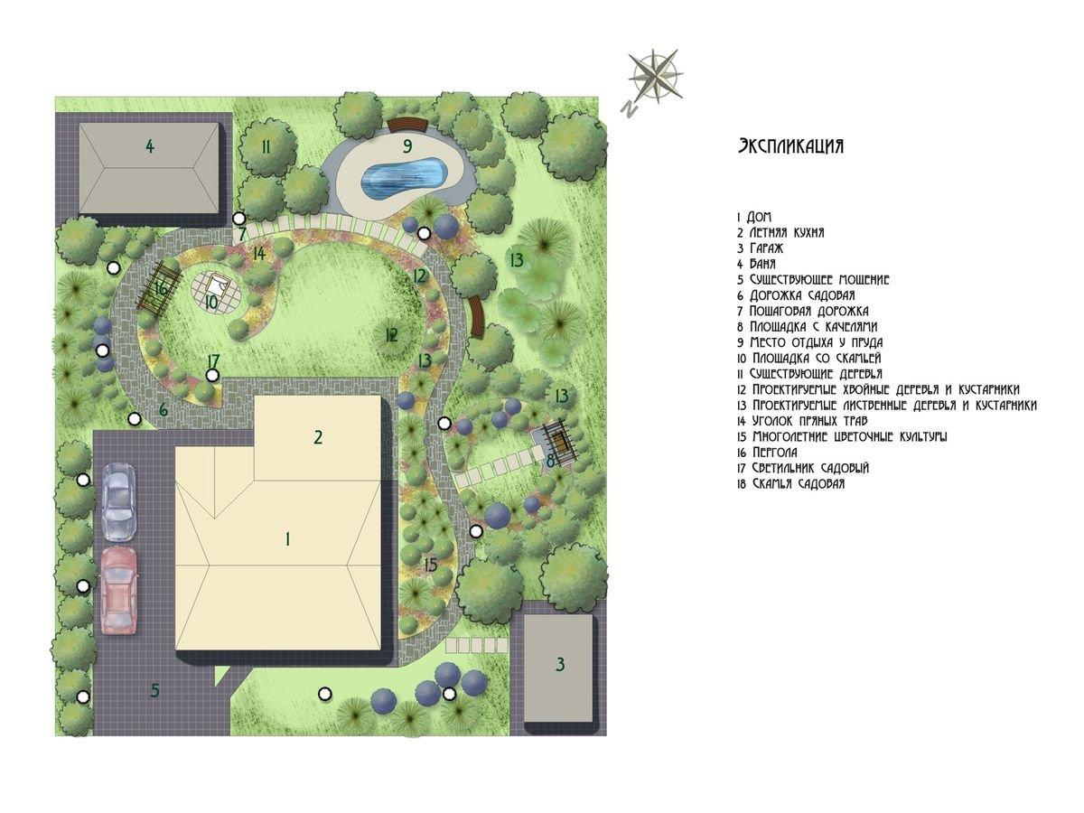 Планировка и дизайн дачного участка
