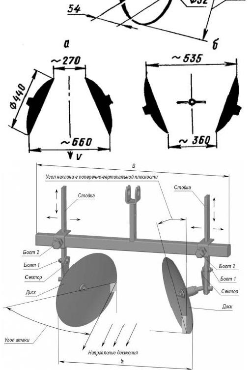 Виды и применение окучников для мотоблока, как сделать своими руками