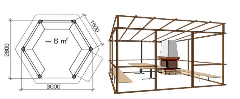 Беседка из металла своими руками — идеи строительства, пошаговая инструкция
