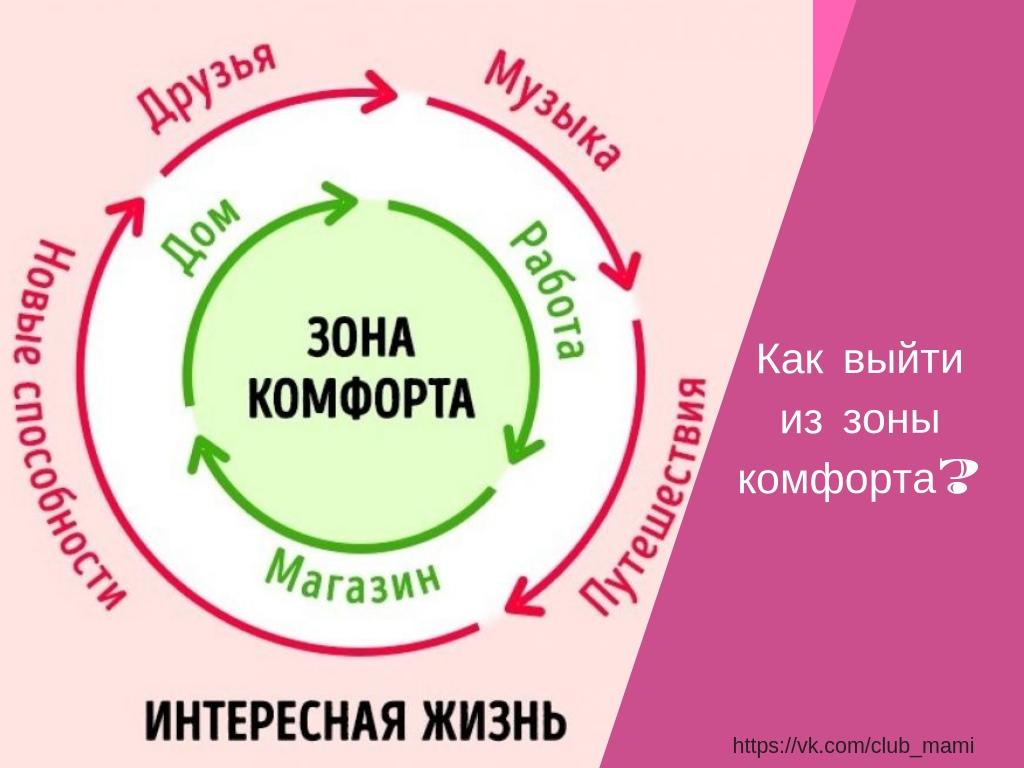 Средства самозащиты и их использование:  современное законодательство дает гражданам россии право на