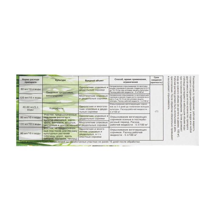 Ликвидатор от сорняков: инструкция по применению, приготовление рабочего состава, аналоги
