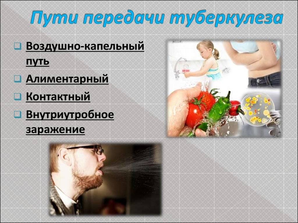 Коронавирусная инфекция - симптомы и лечение