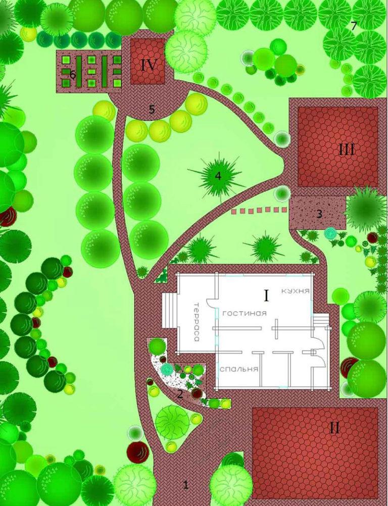 Создаем проект ландшафтного дизайна участка: нюансы и правила грамотной планировки